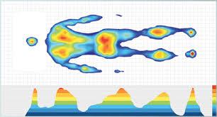 xsensor test nyomáspont térkép