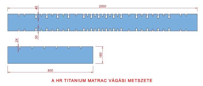 HR titanium matrac metszete. szerkezete