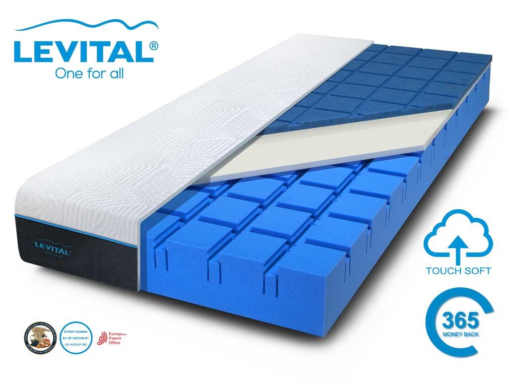 Levital Contour touch matrac metszet