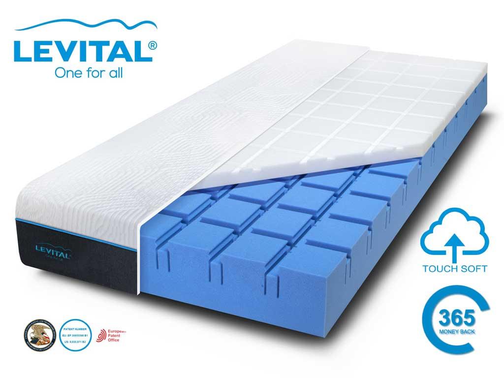Levital Sense Touch HR matrac metszeti rajza