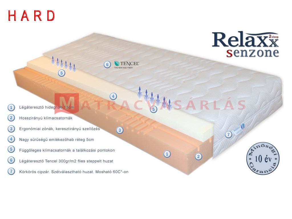 RelaXx SenZone Memory matrac