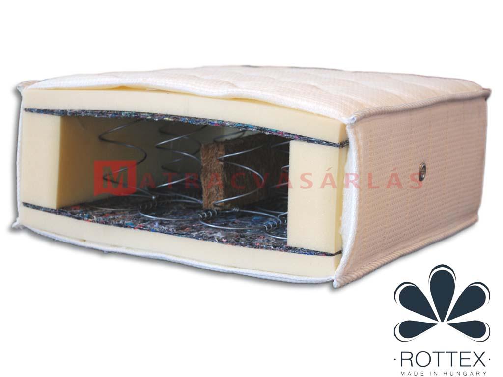 Rottex BK bonellrugós matrac