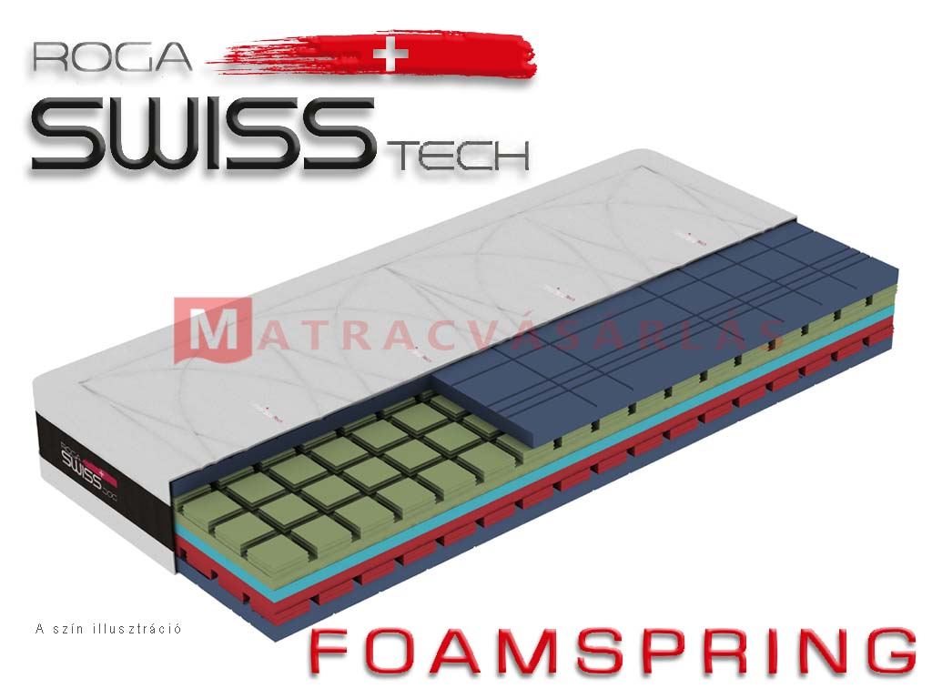 Swiss Tech Dinamic Plus matrac