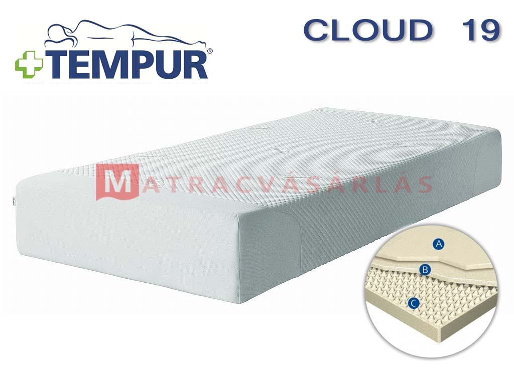 tempur cloud 19 memory matrac matrac web ruh z. Black Bedroom Furniture Sets. Home Design Ideas