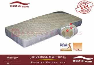 Best Dream Siglo matrac, Best Dream Siglo ágymatracok