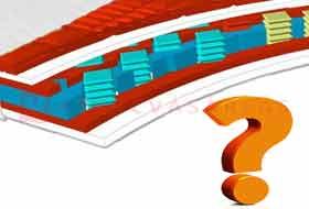 Mik azok a habrugós matracok?