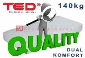 TED matrac minősége